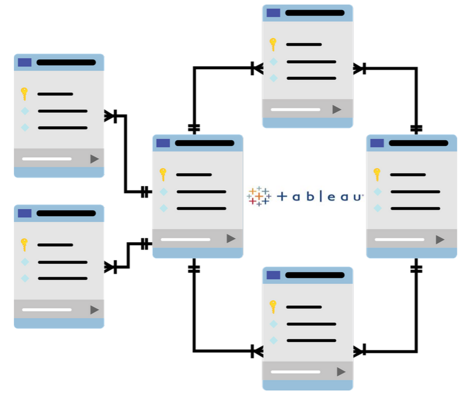 Learn to Build a Shared Hyper Cluster at Tableau Bootcamp