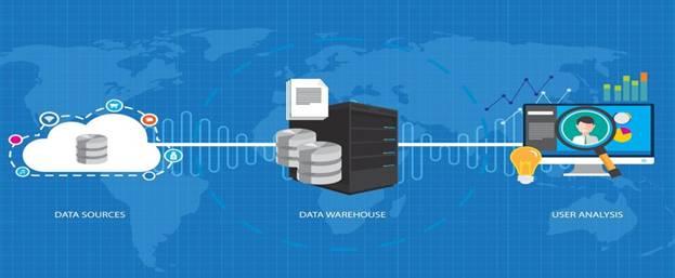 Data Warehouse or Data Lake Solutions