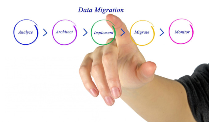 Data Migration Strategy