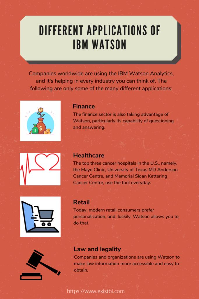 Applications Of IBM Watson